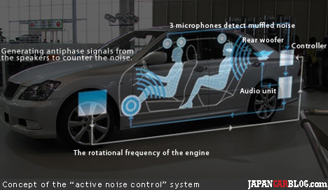Active Noise System