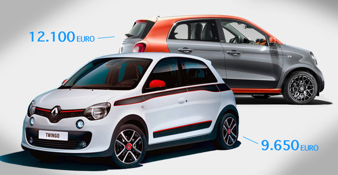 renault-twingo-vs-smart-forfour-intro