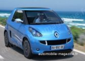 Uit proportie: Renaults smart fortwo-variant