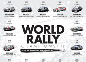 wrc-poster_intro
